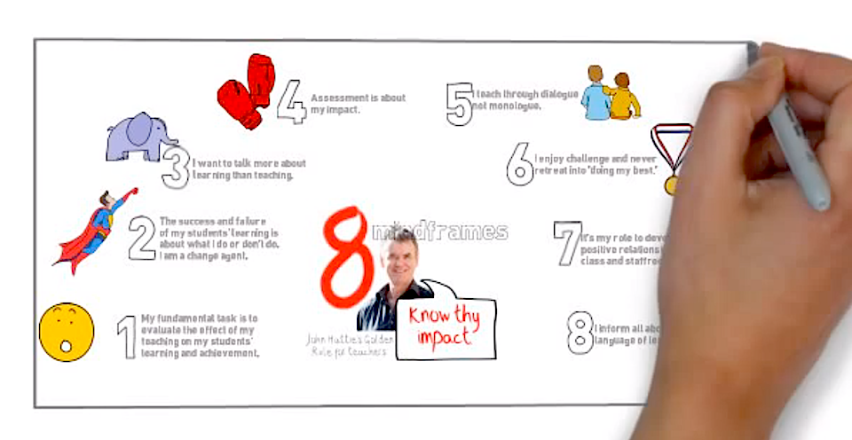 John-Hattie-8-eight-mindframes-for-teachers