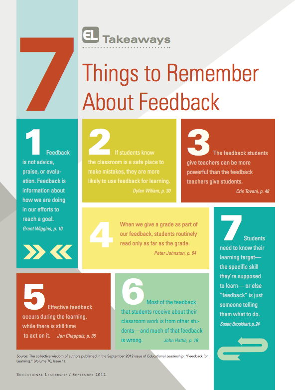 Feedback-for-Learning-Visible-Learning-John-Hattie-Infographic