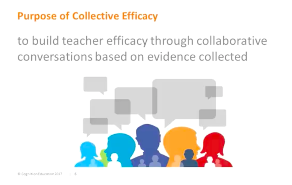 teacher-collective-efficacy-chart-cognition-education-visible-learning