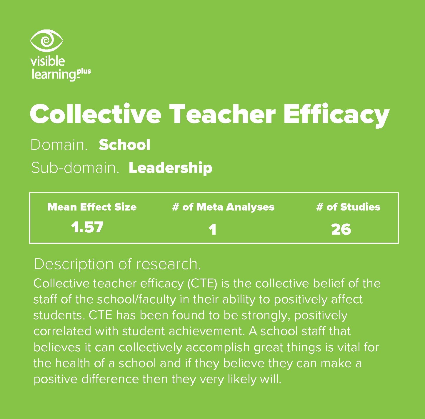 Collective Teacher Efficacy (CTE) according to John Hattie